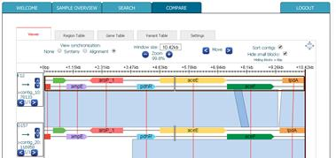Comparative genomics   BaseClear B.V. on family mapping, dna mapping, genotype mapping, ecosystem mapping, plasmid mapping, internet mapping, taxonomy mapping, heart mapping,